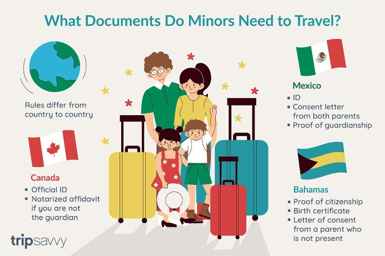 Required Documents For International Travel With Minors with Traveling To Bahamas With Minor